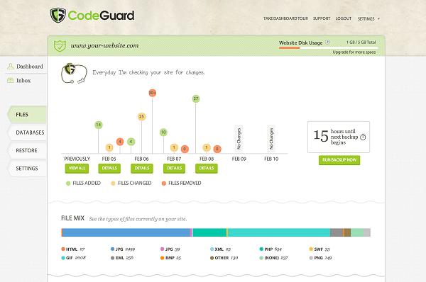 codeguard2