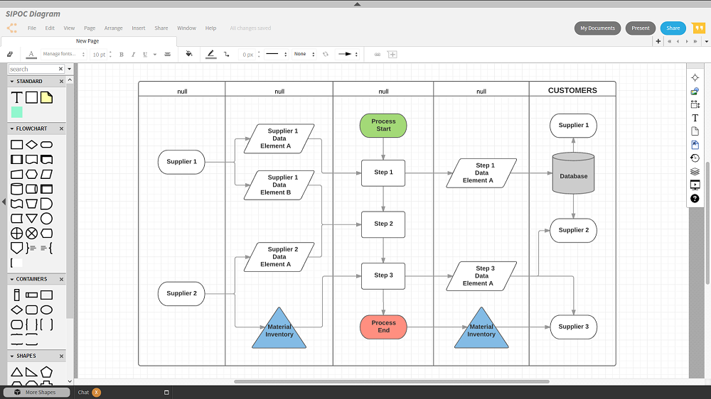 Make perfect flowcharts with Lucidchart | Super Monitoring Blog