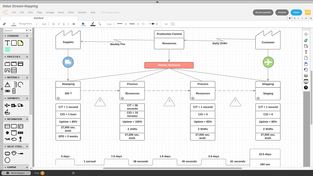 Make perfect flowcharts with lucidchart you can change the diagram from an erd to uml or org chart or more by clicking on a more shapes button on the bottom left corner of the screen ccuart Images