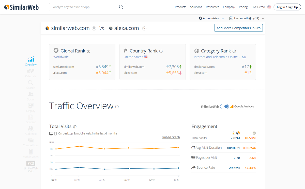 SimilarWeb - screenshot
