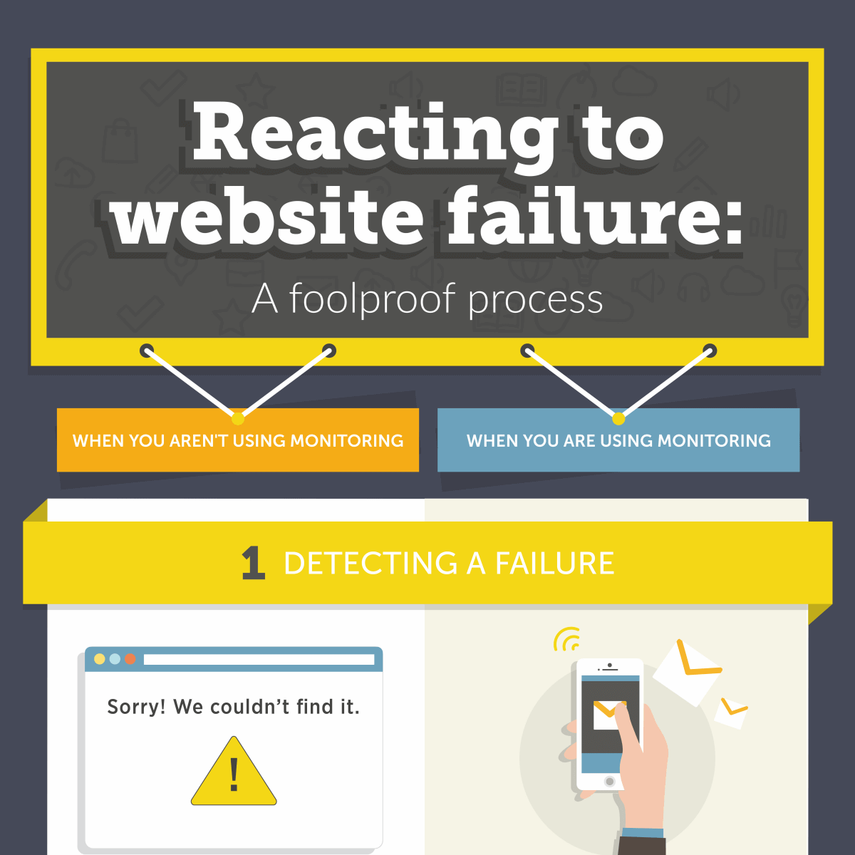 Reacting to website failure: A foolproof process (infographic)