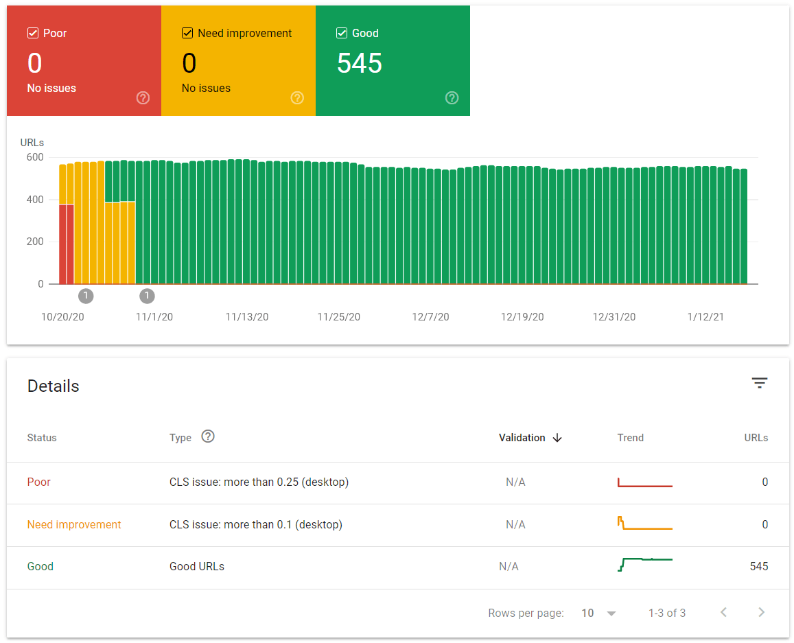 Google Search Console - screenshot