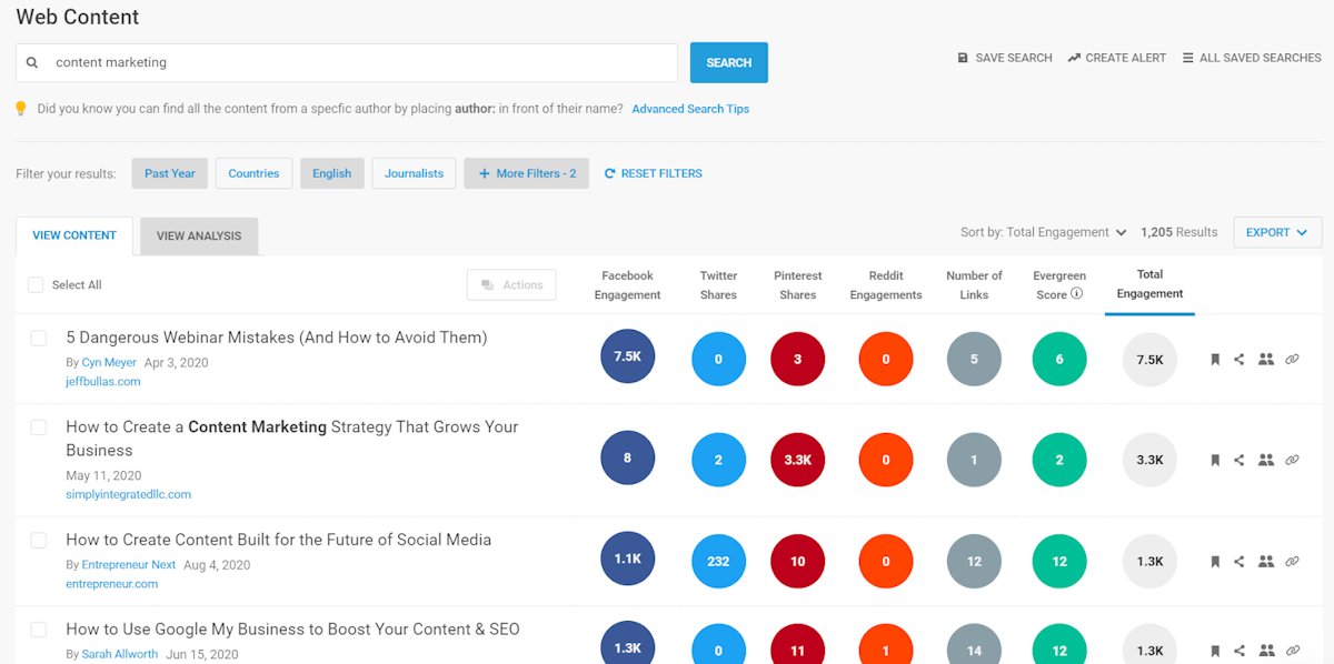 BuzzSumo - screenshot