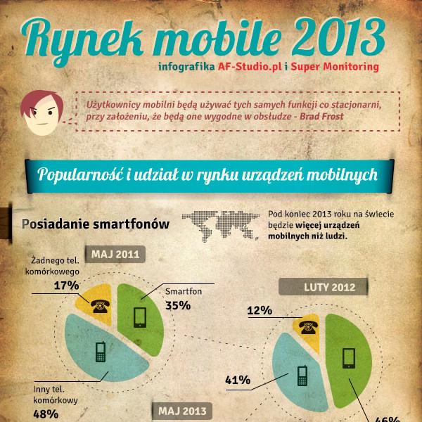 Rynek mobile 2013 (infografika)