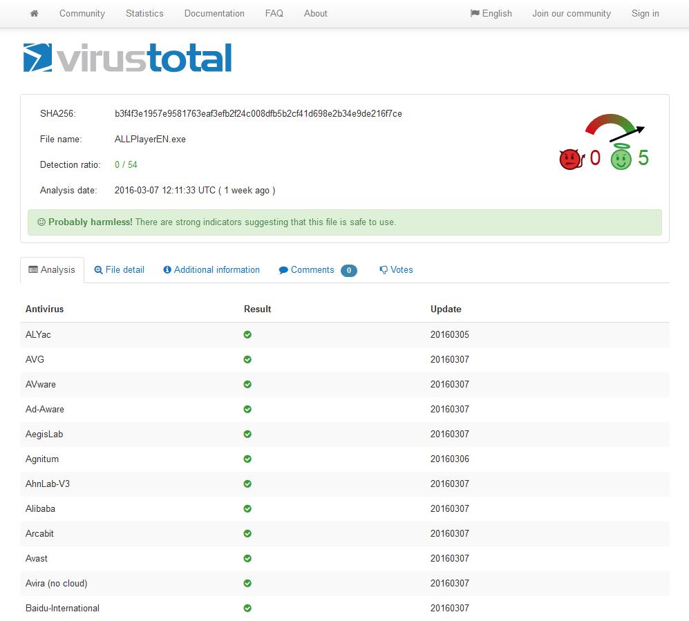virustotal1