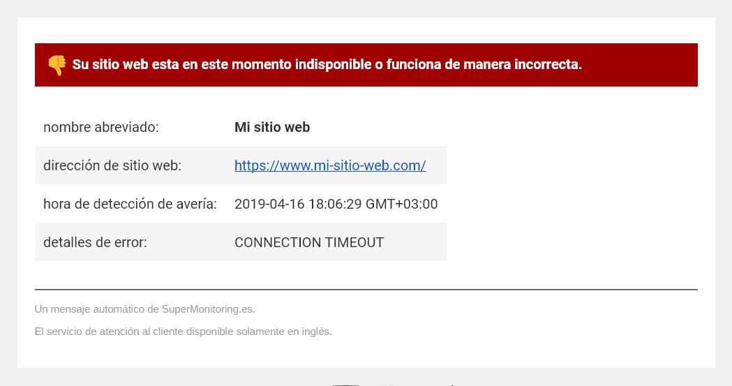 Ejemplo de alerta por correo electrónico