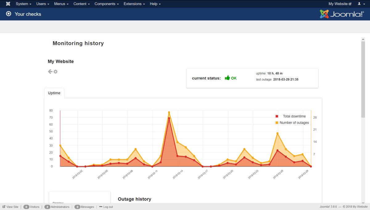 Super Monitoring & Joomla screenshot